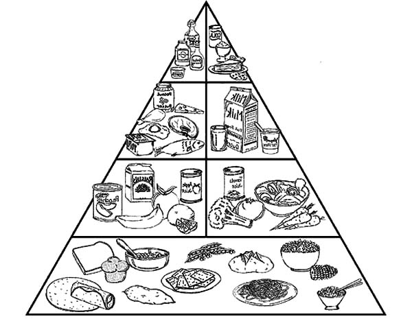 Pyramid Of Healthy Food Coloring Pages Download Print Online Coloring Pages For Free Color Nimbus