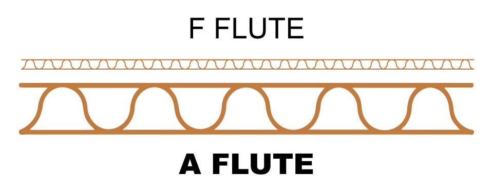 flutes corrugate