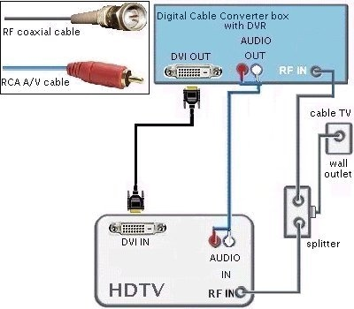 hdmi to composite wiring diagram  coal furnace wiring