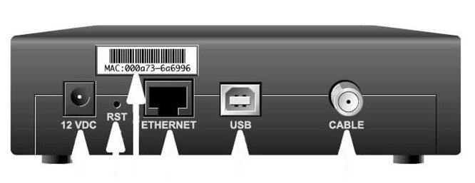 Phone Modem Cable Wireless Router