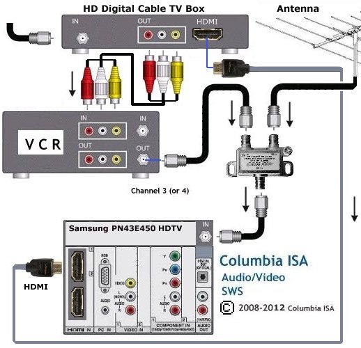 hookup diagrams hdtv  vcr connections smart tv