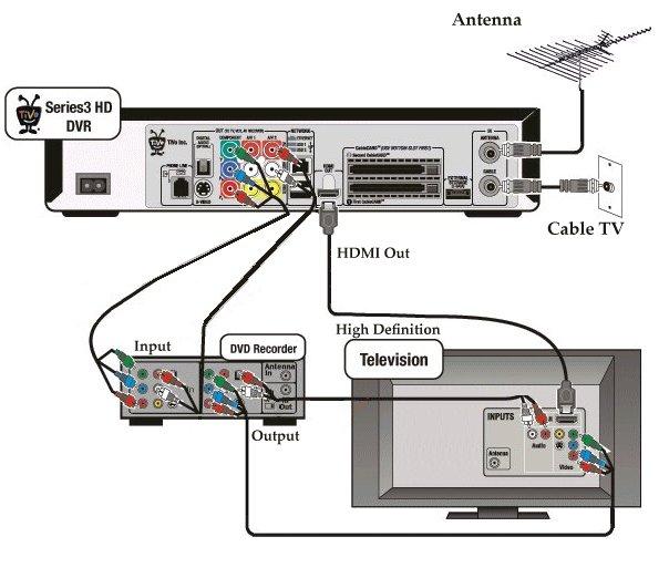 verizon fios tv wiring diagrams mediacom wiring diagrams