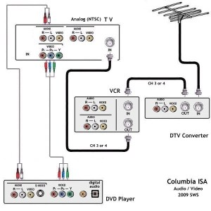 wiring diagrams hookup dvd vcr TV hdtv satellite cable