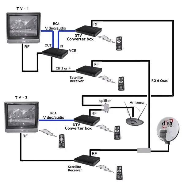 direct tv home wiring diagram hvac drawing pictures