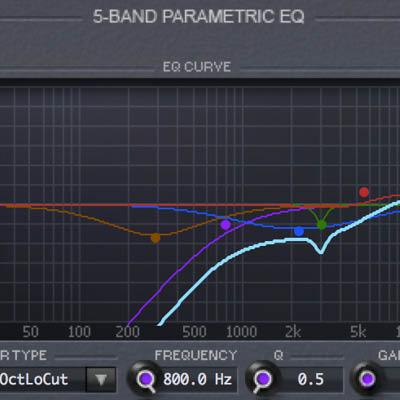 Eventide UltraChannel 5-Band Parametric EQ