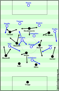 Systems for most of the match (after the injuries).