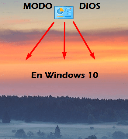 Activar Modo Dios en Windows 10