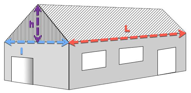 Dimensions de votre maison