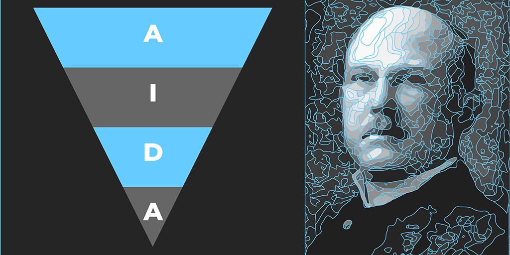 Afbeelding met rechts het hoofd van Elias St Elmo Lewis en links zijn AIDA marketing model.