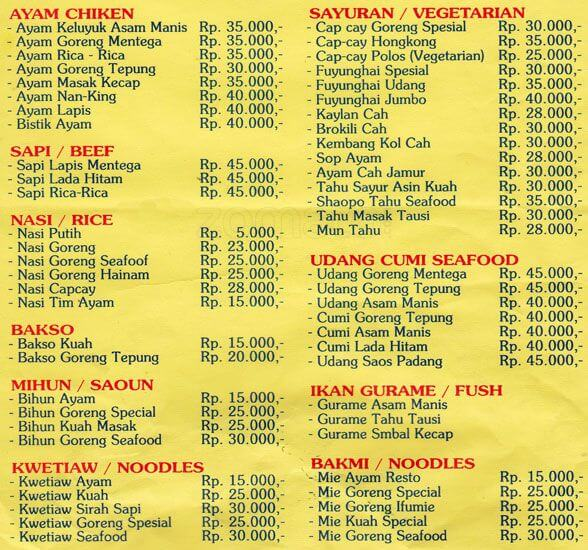 Indonesian food rate