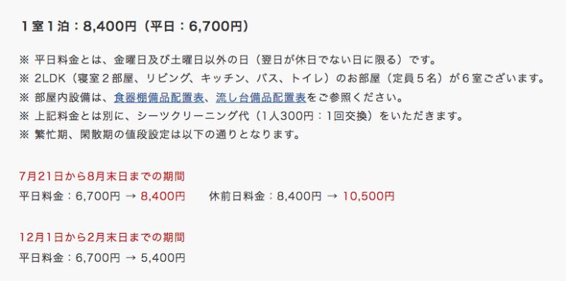 スクリーンショット 2016-06-15 0.16.53