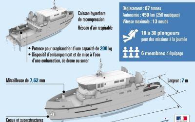 COMEX partner of Merré Shipyards