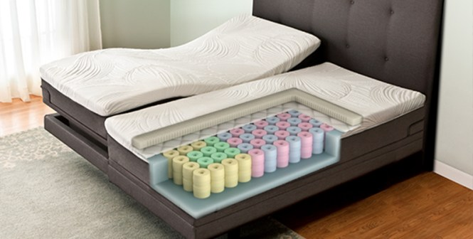Because Customization Means More Than Just Soft Or Firm And Your Partner S Best Mattress Is Diffe From