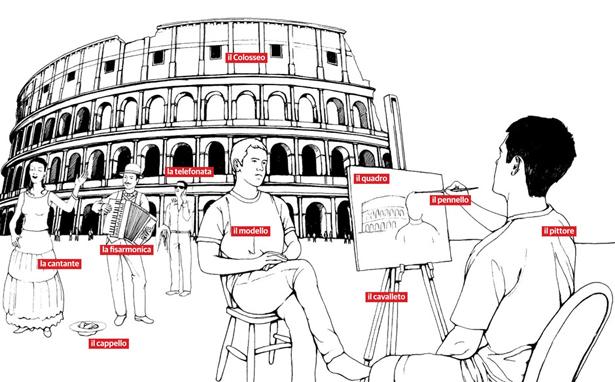 learn_Italian_phrases