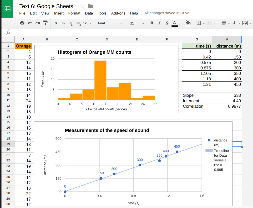 Introduction To Statistics Using Sheets