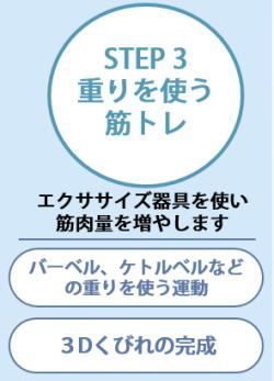 藤沢駅 くびれ専門 ボディバランススタジオ バランストレーニング step3