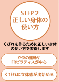 藤沢駅 くびれ専門 ボディバランススタジオ バランストレーニング step2