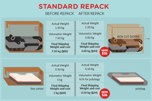 standard repack 2