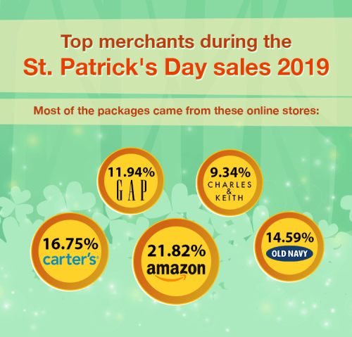 top merchants during the St. Patrick's Day sales 2019