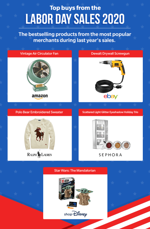 Top items from the Labor Day Sales 2020