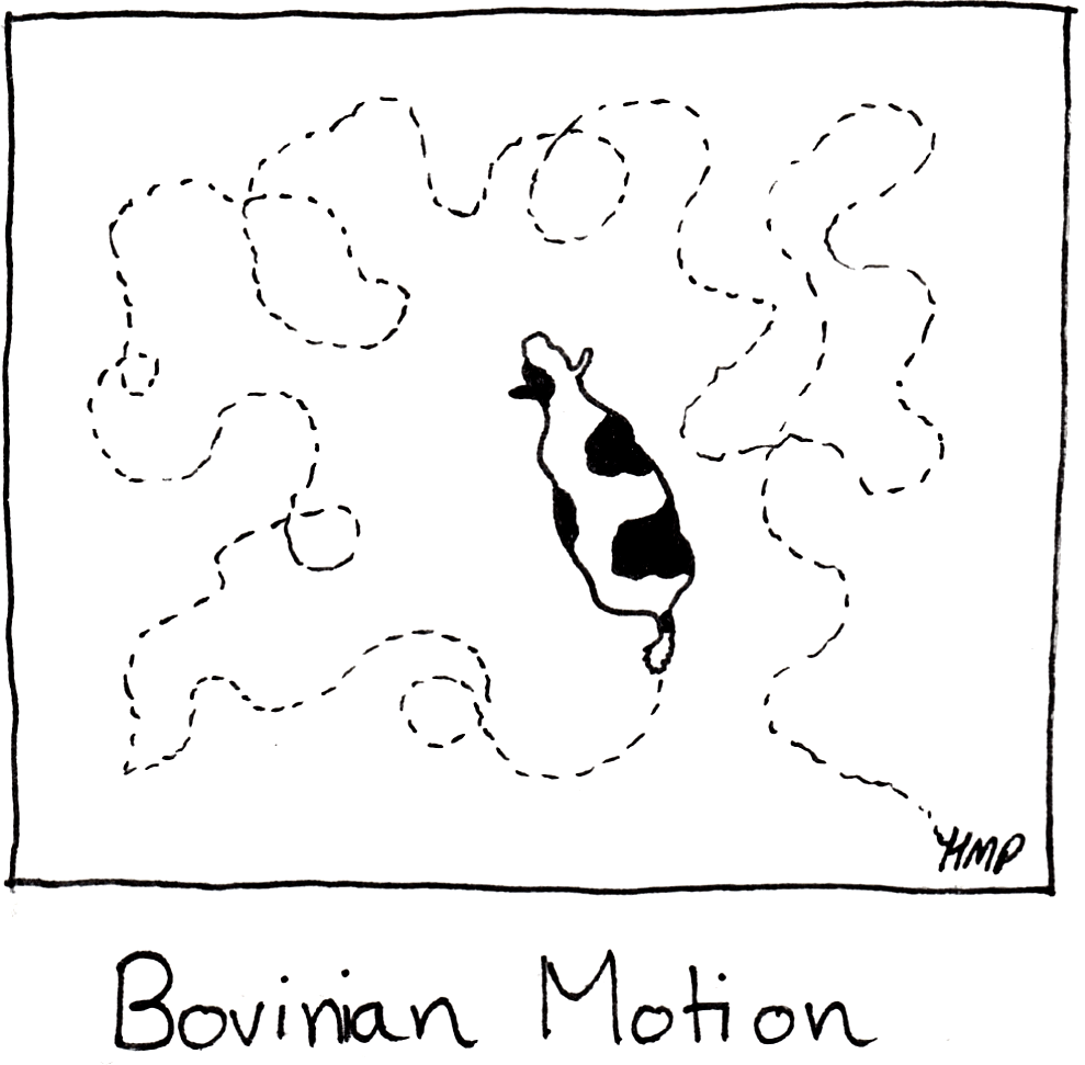 "Bovinian motion or bovesis (from Greek: πήδησις /pɛɖeːsɪs/ ""leaping"") is the random motion of bovine creatures in a field (grass or fallow) resulting from their indecisiveness about which grass is actually greener."