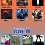 Hot and Cold Comic Book List June 26, 2019