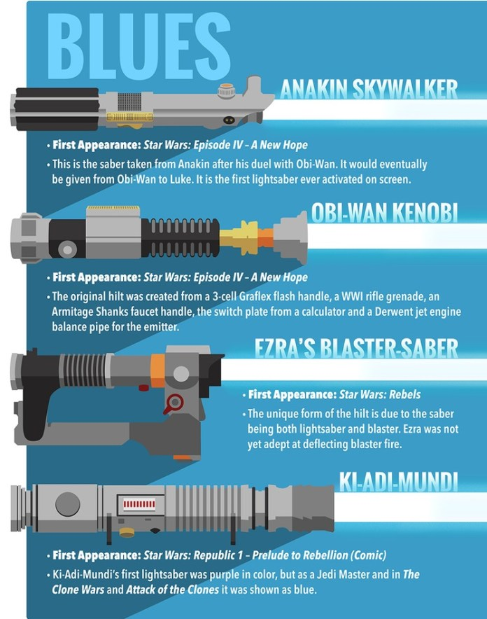 1) The Blue Light Sabers!