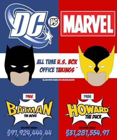 Marvel-Vs-DC-infographic.jpg