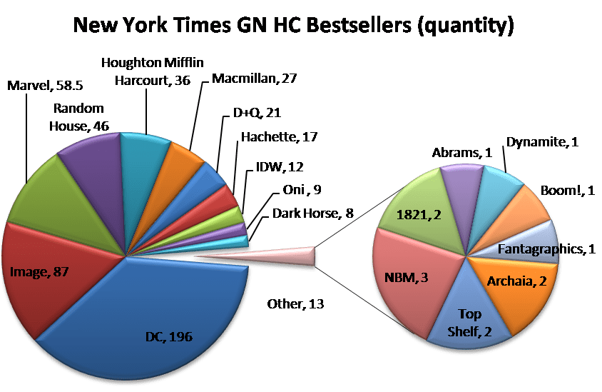 NYT BS GN HC qty picture