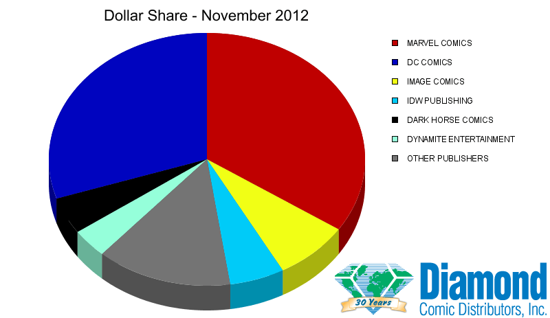 dollar-share.png