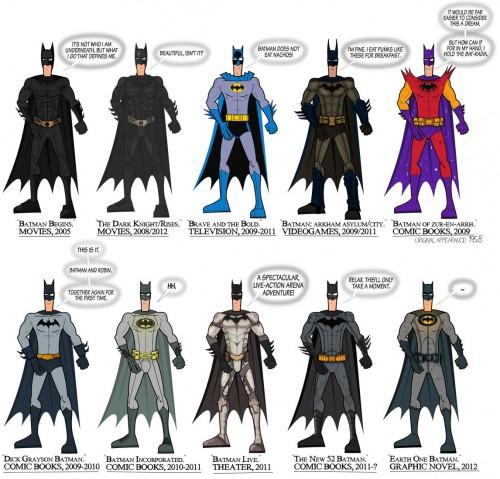 Batman Infographic Trunks Pants