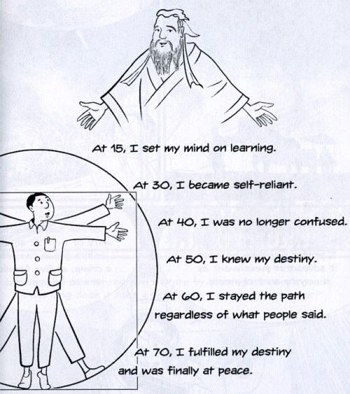 Confucius's Roadmap to Life