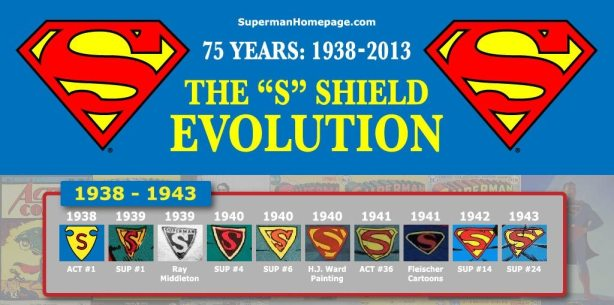 !938 to 1943