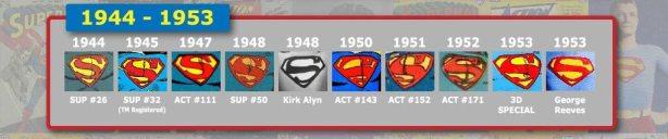 !944 to 1953