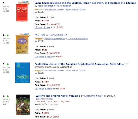 Amazon bestsellers