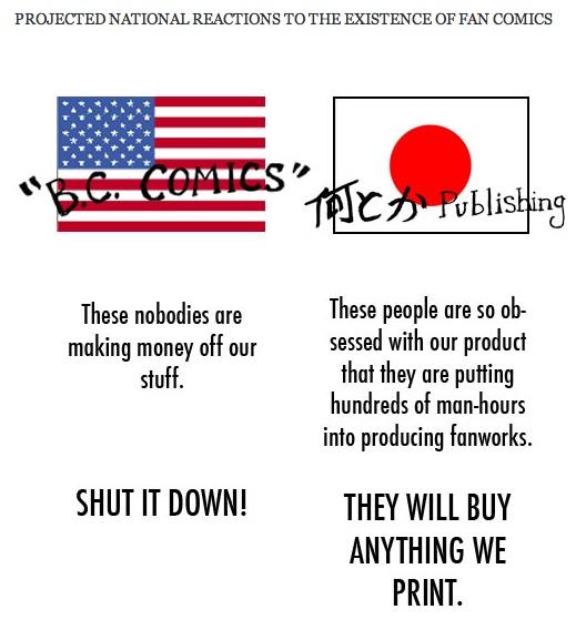 National comparison