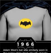 Batman costume logo
