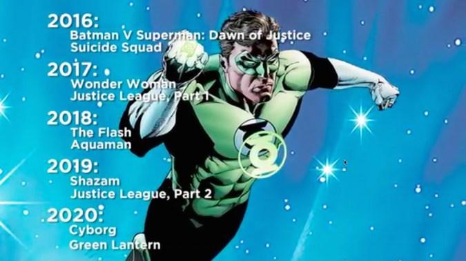 DC Warner upcoming movie list