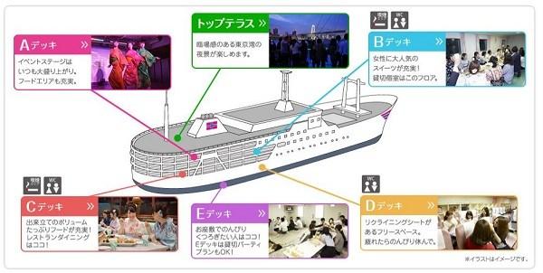 東京湾納涼船の館内図