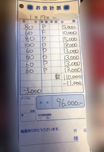 出稼ぎ給与明細 96,000円