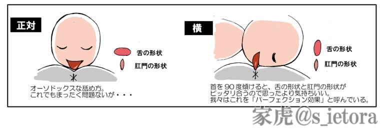lick0_layout