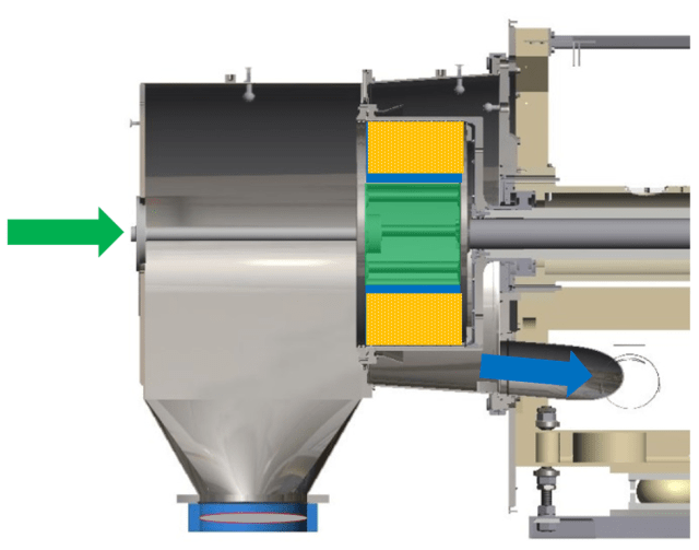 Further Deliquoring (with Hyperbaric Centrifugation System – HCS)