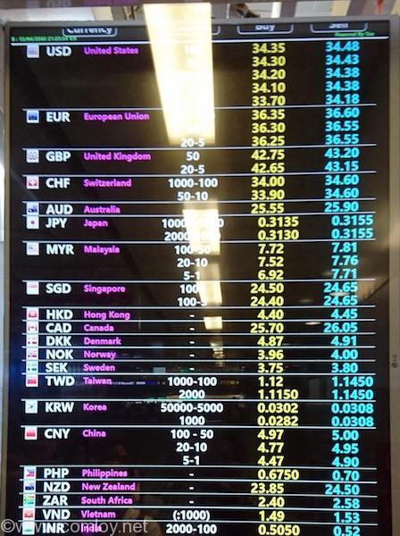 エアポートリンク駅 Super Rich の両替レート