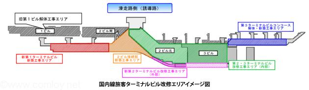 福岡空港全面建て替え工事概要