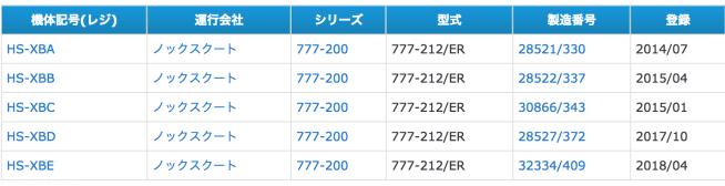 https://flyteam.jp/より引用