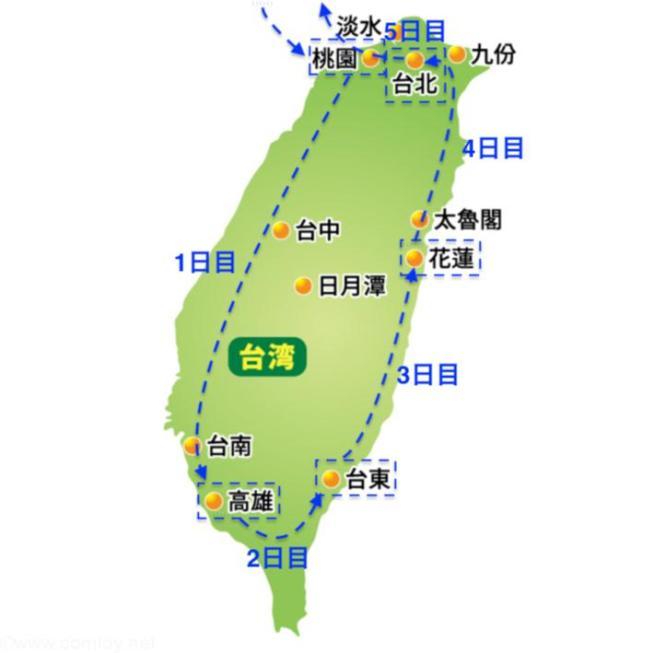 台湾一周の経路