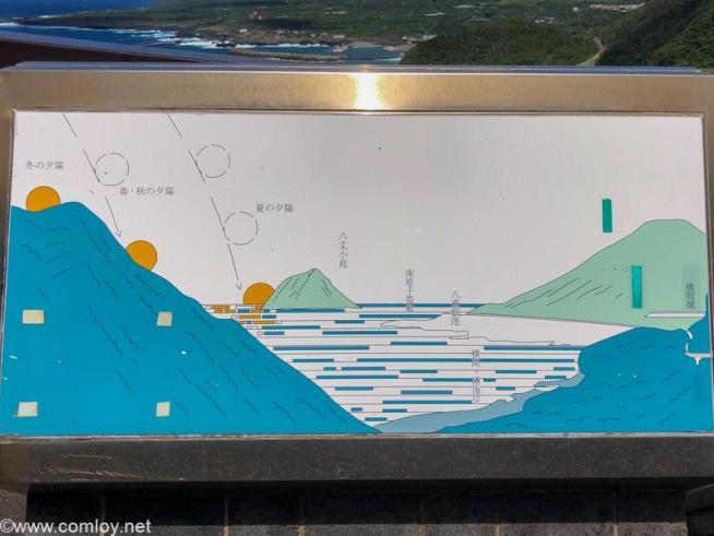 大阪トンネル展望台