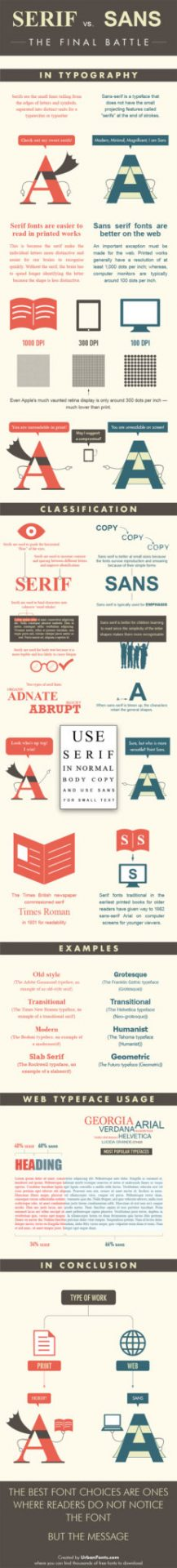 Serif or Sans Serif