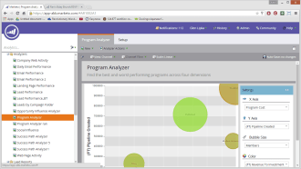 Program Analysis was designed to be eye candy for demoes, but actually had lots of cool uses.