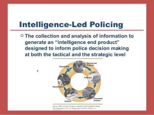 intelligence-led-policing